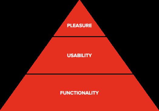 pyramid-product