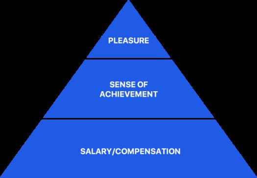 pyramid-team